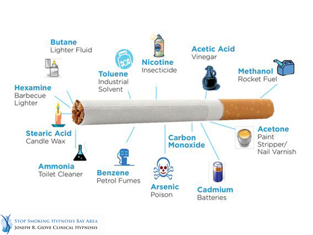 What Are The Main Ingredients In Cigarettes?